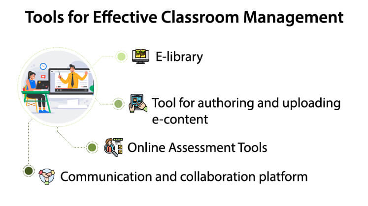 Tools for Effective Classroom Management